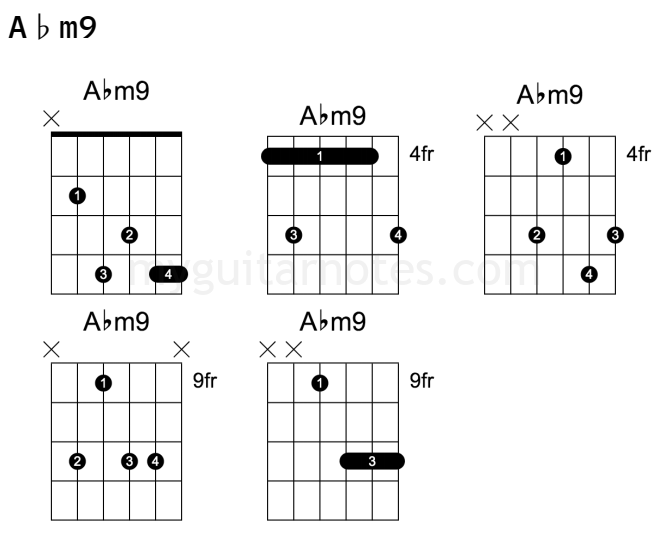 Abm9 guitar chord