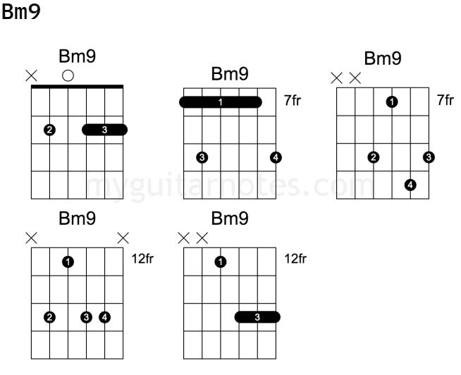 Bm9 guitar chord