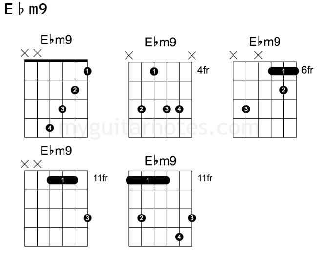 Ebm9 guitar chord