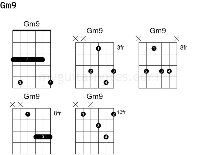 gm9 guitar chord
